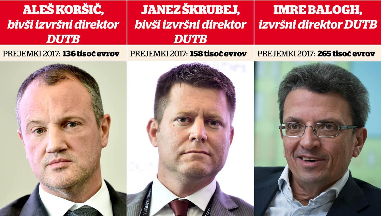 Prejemki trojice glavnih direktorjev DUTB 559 tisoč evrov, stroški odvetnikov 1,3 milijona
