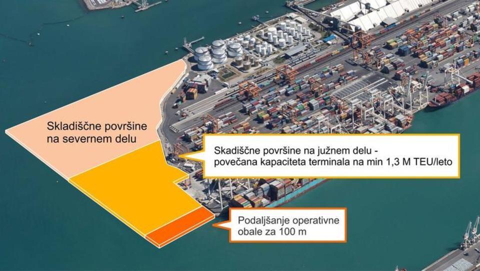 Dobra novica: v Luki Koper lahko začnejo z velikim projektom -...