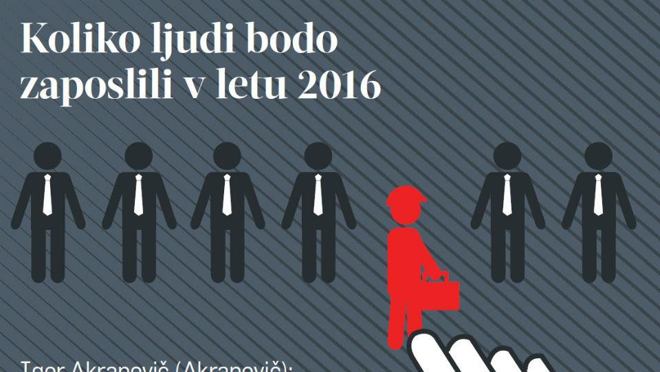 Tu je 500 služb pri najbogatejših Slovencih